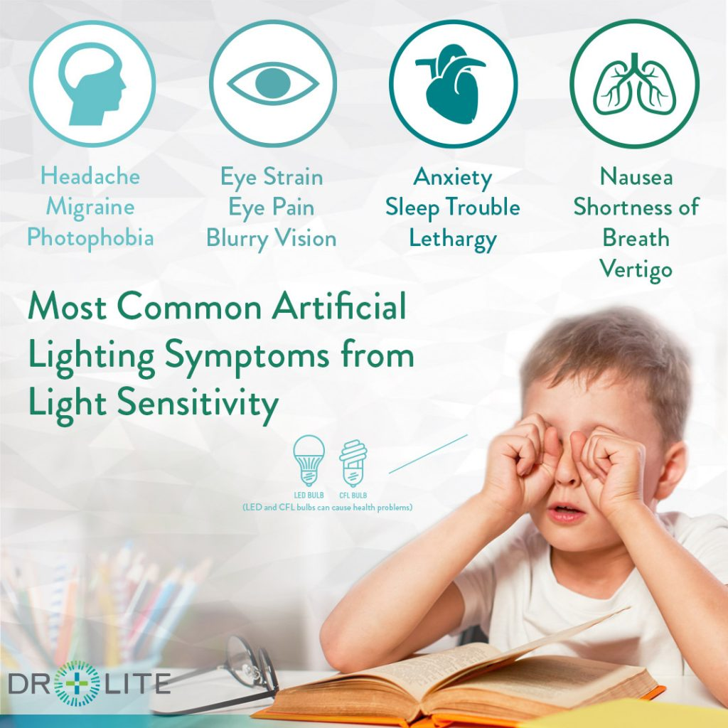 common artificial lighting symptoms